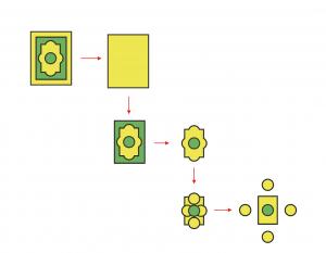 css quran design steps